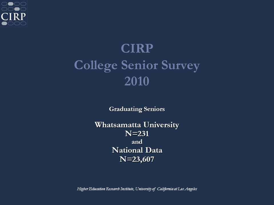 CIRP College Senior Survey 2010 Graduating Seniors Whatsamatta University N=231and National Data N=23,607 Higher Education Research Institute, University of California at Los Angeles