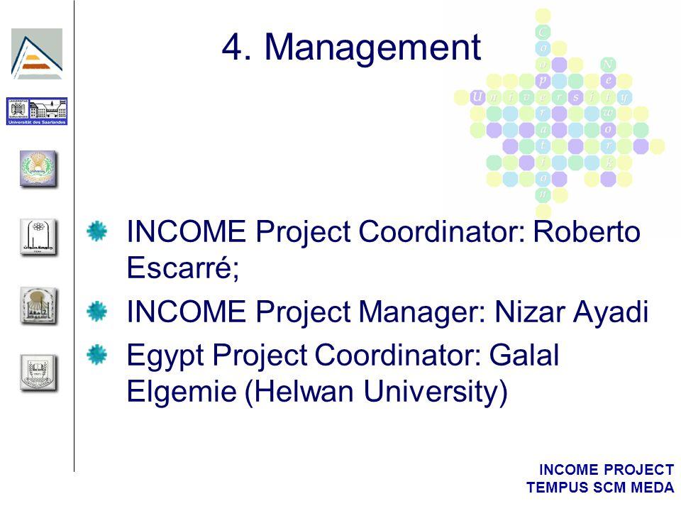 INCOME PROJECT TEMPUS SCM MEDA 4. Management INCOME Project Coordinator: Roberto Escarré; INCOME Project Manager: Nizar Ayadi Egypt Project Coordinato