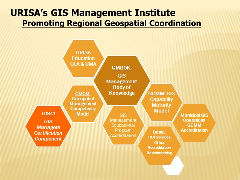 URISAs GIS Management Institute Promoting Regional Geospatial Coordination GMBOK: GIS Management Body of Knowledge Municipal GIS Operations GCMM Accre