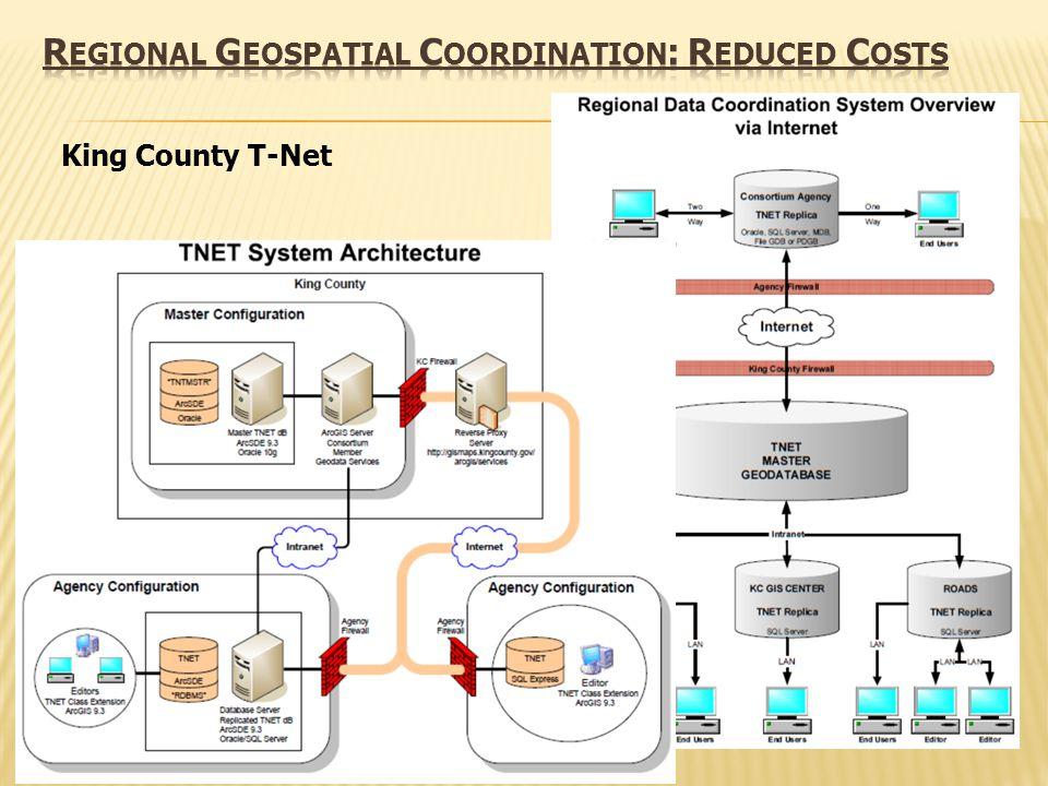 King County T-Net