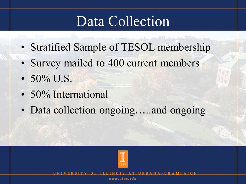 Data Collection Stratified Sample of TESOL membership Survey mailed to 400 current members 50% U.S.