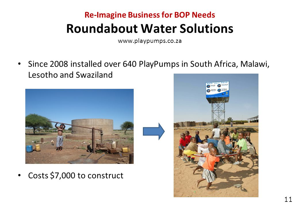 11 Re-Imagine Business for BOP Needs Roundabout Water Solutions www.playpumps.co.za Since 2008 installed over 640 PlayPumps in South Africa, Malawi, Lesotho and Swaziland Costs $7,000 to construct