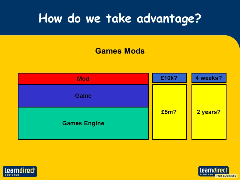 How do we take advantage Games Mods Games Engine Game Mod £5m £10k 2 years 4 weeks
