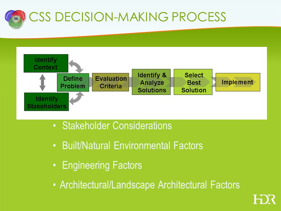 CSS DECISION-MAKING PROCESS Stakeholder Considerations Built/Natural Environmental Factors Engineering Factors Architectural/Landscape Architectural Factors