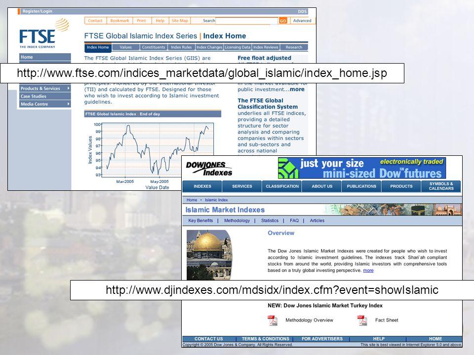 http://www.ftse.com/indices_marketdata/global_islamic/index_home.jsp http://www.djindexes.com/mdsidx/index.cfm?event=showIslamic
