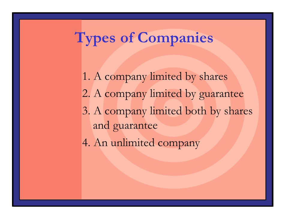 Types of Companies 1. A company limited by shares 2. A company limited by guarantee 3. A company limited both by shares and guarantee 4. An unlimited