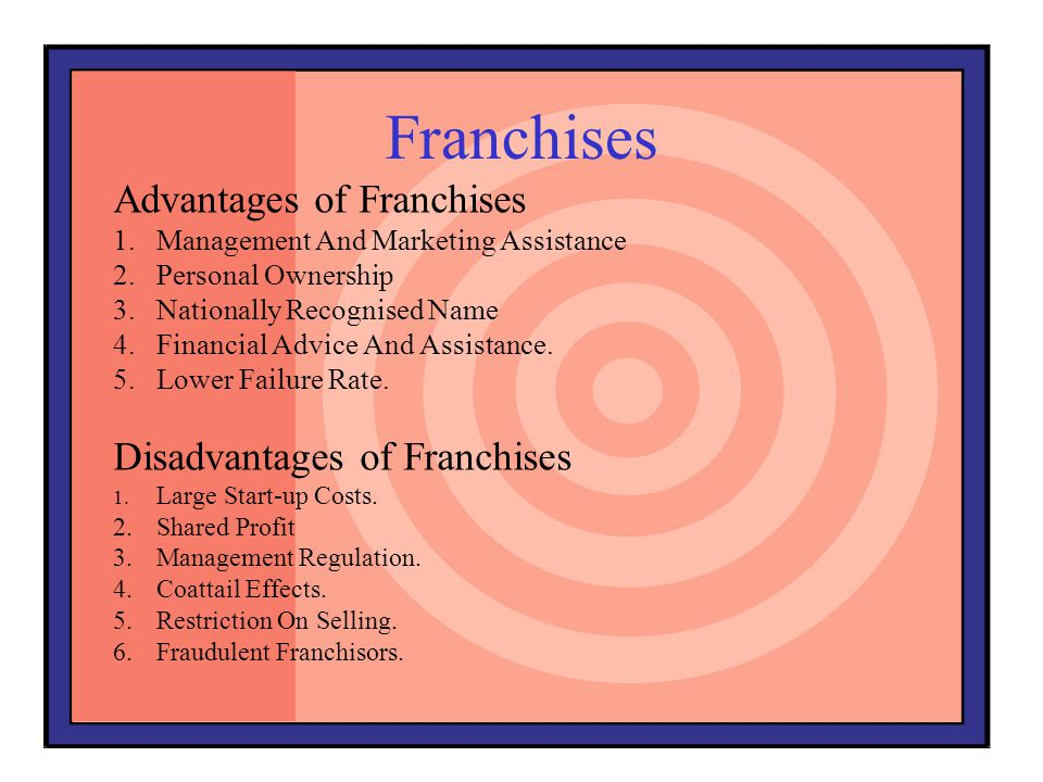 Franchises Advantages of Franchises 1.Management And Marketing Assistance 2.Personal Ownership 3.Nationally Recognised Name 4.Financial Advice And Ass