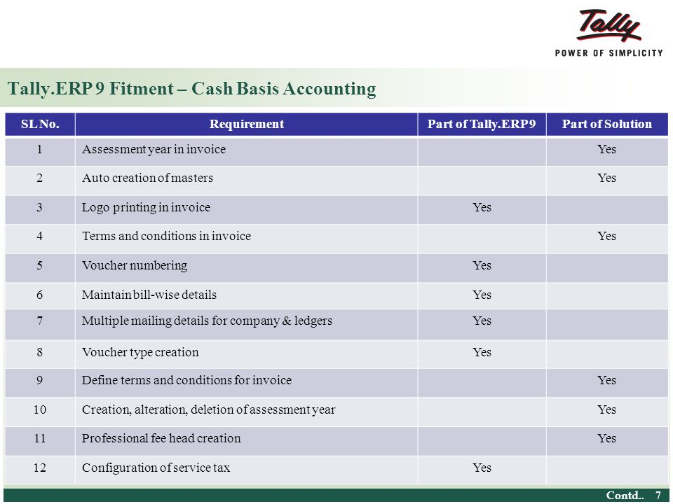 © Tally Solutions Pvt. Ltd. All Rights Reserved 7 7 Tally.ERP 9 Fitment – Cash Basis Accounting Contd.. SL No.RequirementPart of Tally.ERP 9Part of So