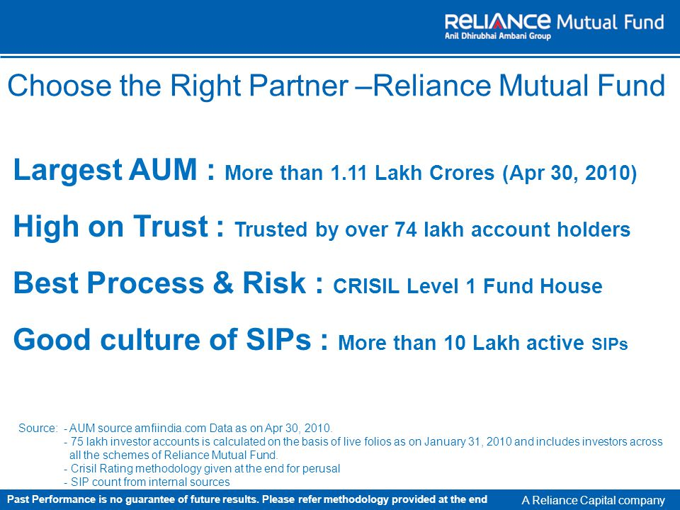A Reliance Capital company Choose the Right Partner –Reliance Mutual Fund Past Performance is no guarantee of future results.
