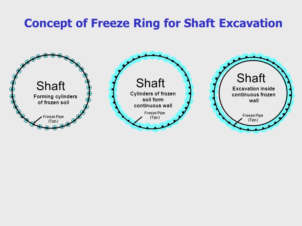 5 Typical Freeze Pipe Arrangement Brine supply Brine Return Ground Surface Frozen Ground