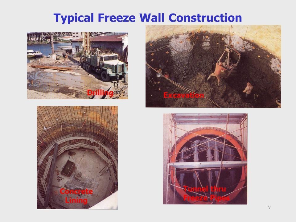 28 Conclusions 1.Generating a Freeze Rings is an established technology.