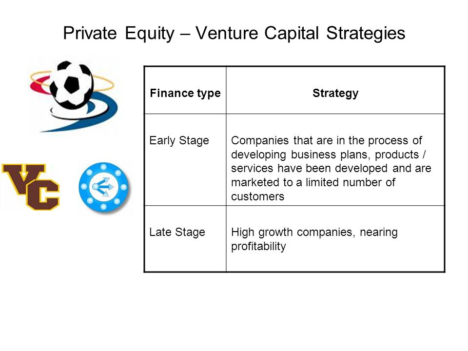 Private Equity – Venture Capital Strategies Finance typeStrategy Early StageCompanies that are in the process of developing business plans, products / services have been developed and are marketed to a limited number of customers Late StageHigh growth companies, nearing profitability
