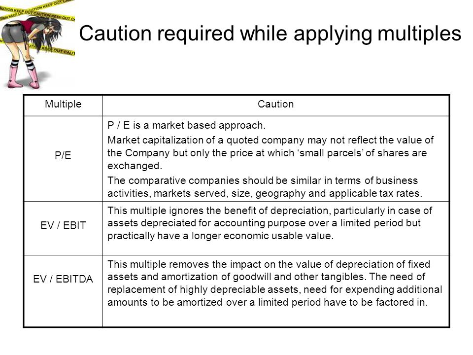 Caution required while applying multiples MultipleCaution P/E P / E is a market based approach.