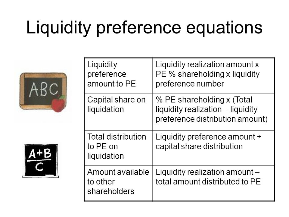 Liquidity preference equations Liquidity preference amount to PE Liquidity realization amount x PE % shareholding x liquidity preference number Capital share on liquidation % PE shareholding x (Total liquidity realization – liquidity preference distribution amount) Total distribution to PE on liquidation Liquidity preference amount + capital share distribution Amount available to other shareholders Liquidity realization amount – total amount distributed to PE