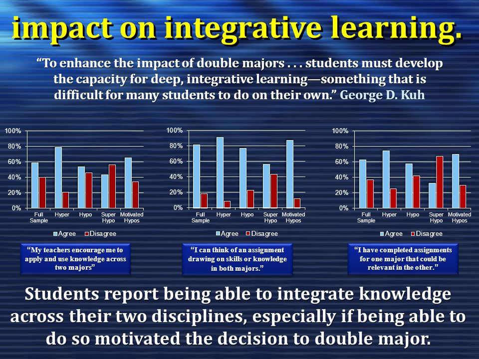 impact on integrative learning. To enhance the impact of double majors...