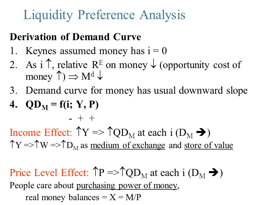 Liquidity Preference Analysis Derivation of Demand Curve 1.Keynes assumed money has i = 0 2.As i, relative R E on money (opportunity cost of money ) M