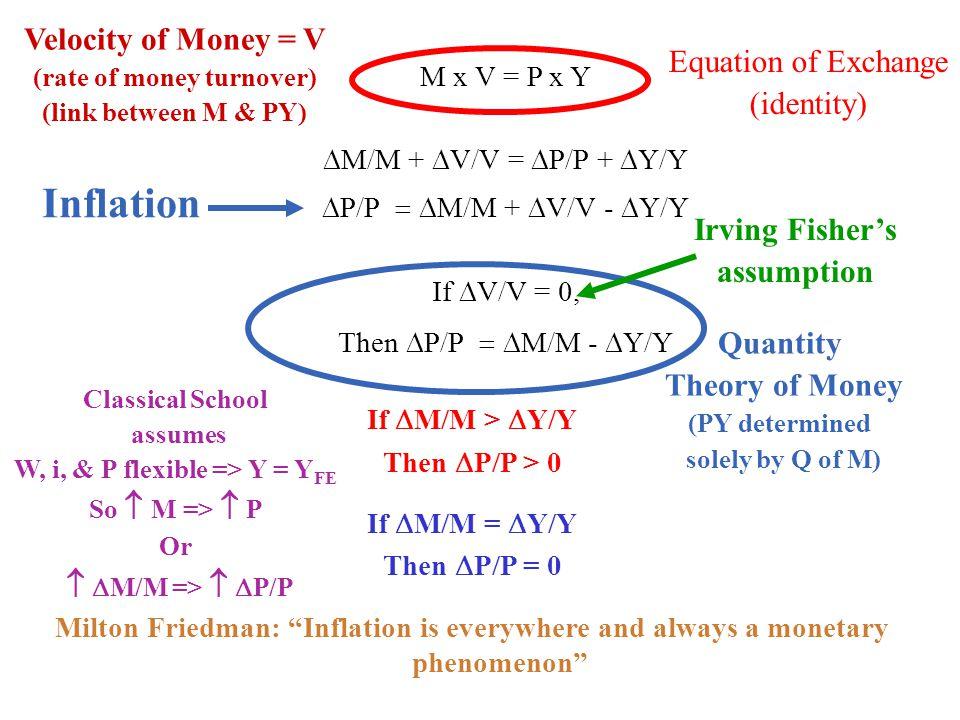 M x V = P x Y M/M + V/V = P/P + Y/Y P/P M/M + V/V - Y/Y If V/V = 0, Then P/P M/M - Y/Y If M/M > Y/Y Then P/P > 0 If M/M = Y/Y Then P/P = 0 Milton Frie