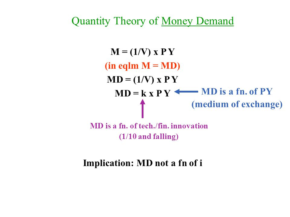 Quantity Theory of Money Demand M = (1/V) x P Y (in eqlm M = MD) MD = (1/V) x P Y MD = k x P Y Implication: MD not a fn of i MD is a fn. of PY (medium