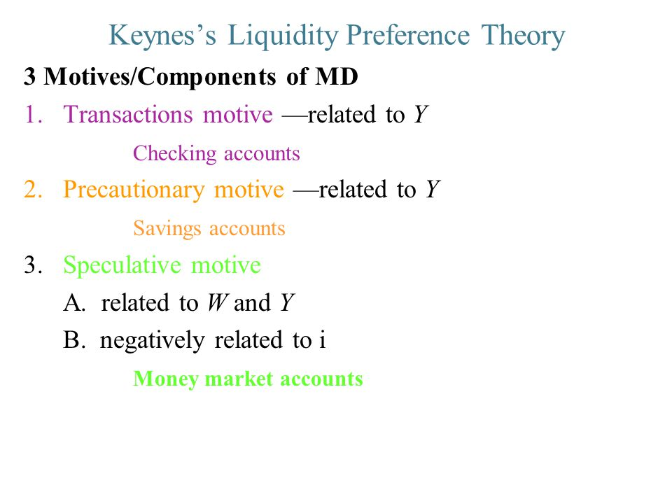 Keyness Liquidity Preference Theory 3 Motives/Components of MD 1.Transactions motive related to Y Checking accounts 2.Precautionary motive related to