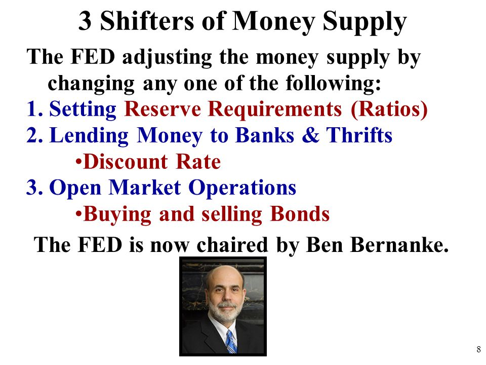 3 Shifters of Money Supply The FED adjusting the money supply by changing any one of the following: 1. Setting Reserve Requirements (Ratios) 2. Lendin
