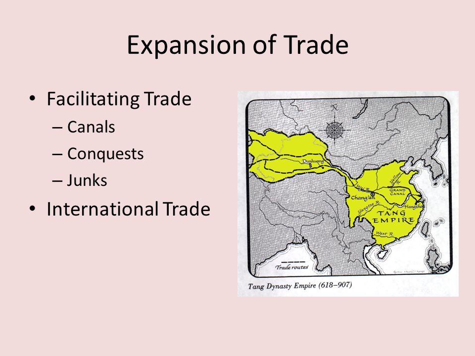 Domestic Markets Market Economy and Specialization