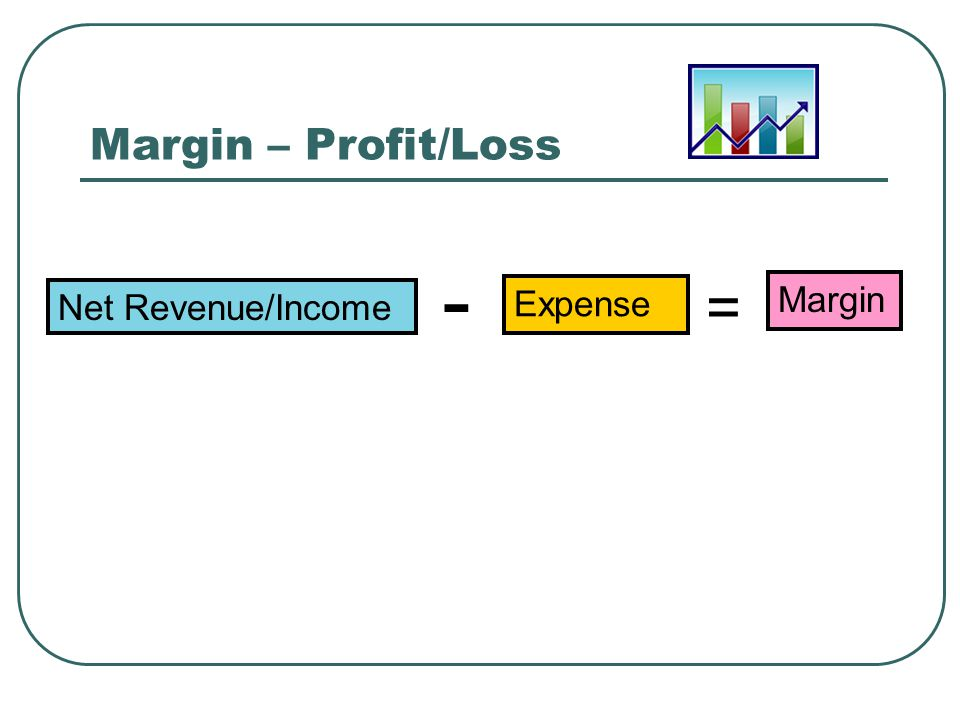 Margin – Profit/Loss Net Revenue/Income Expense = Margin -
