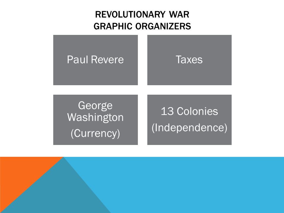 REVOLUTIONARY WAR GRAPHIC ORGANIZERS Paul RevereTaxes George Washington (Currency) 13 Colonies (Independence)