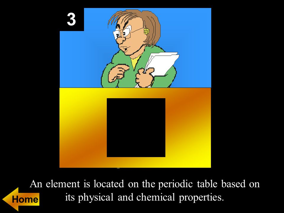 3 An element is located on the periodic table based on its physical and chemical properties.