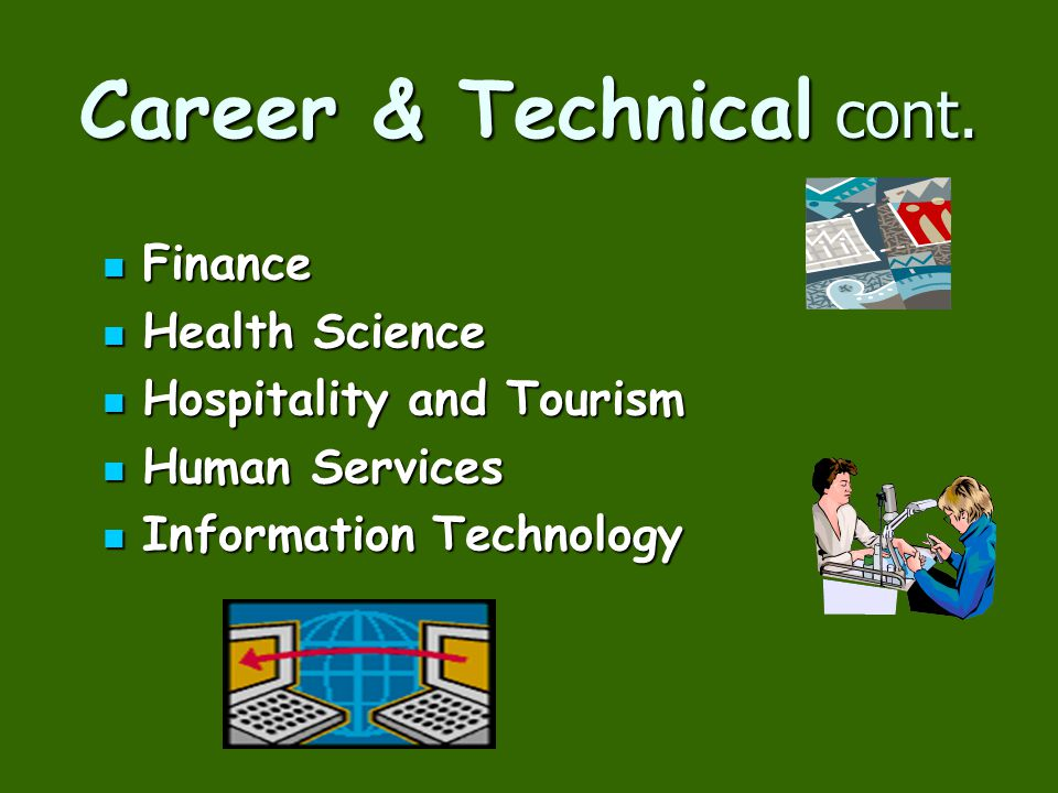 Career & Technical cont. Finance Finance Health Science Health Science Hospitality and Tourism Hospitality and Tourism Human Services Human Services I