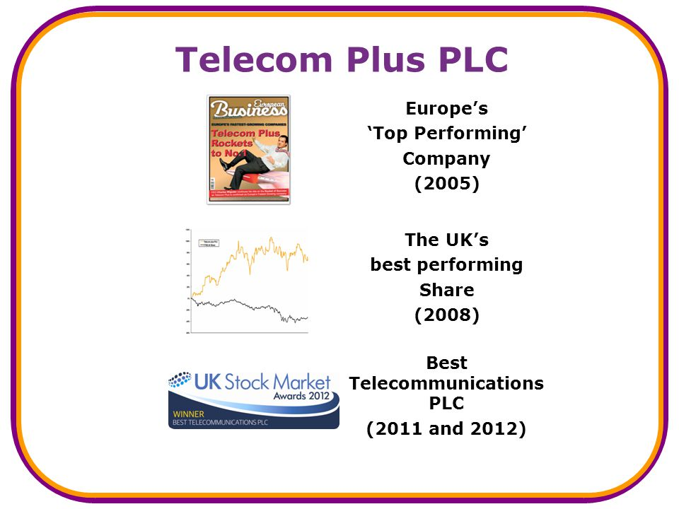 Telecom Plus PLC Europes Top Performing Company (2005) The UKs best performing Share (2008) Best Telecommunications PLC (2011 and 2012)
