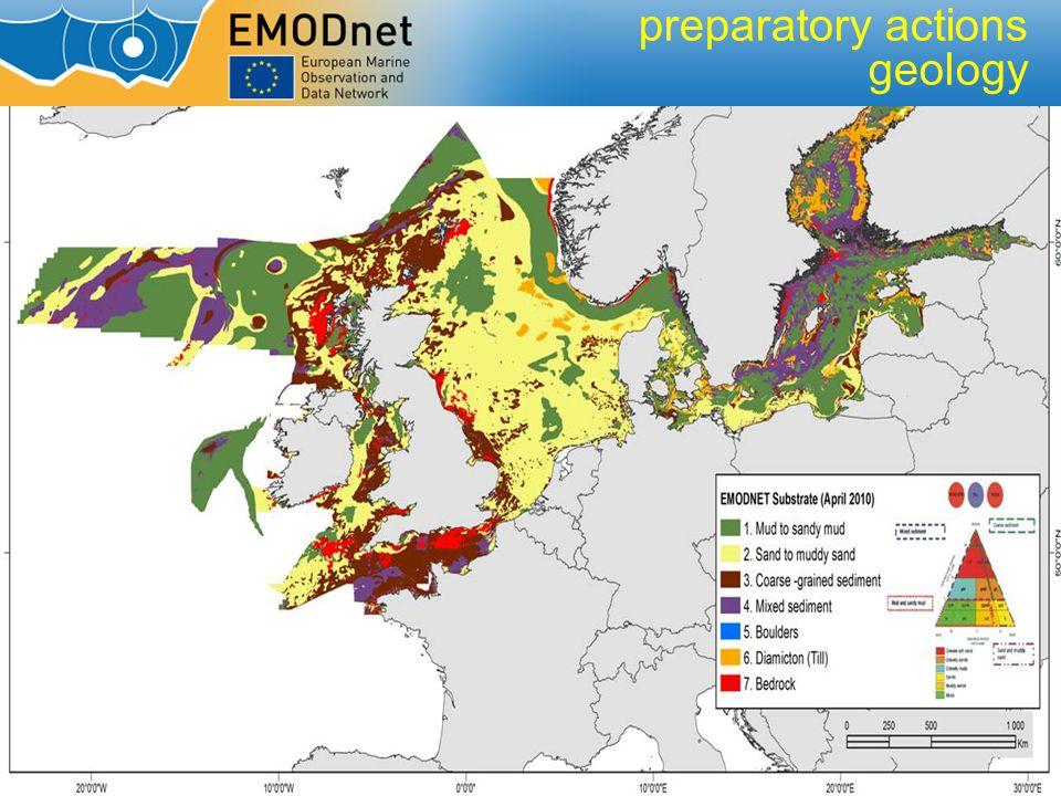 preparatory actions geology