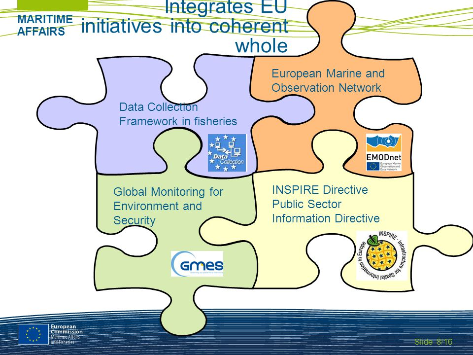 Slide MARITIME AFFAIRS 8/16 Integrates EU initiatives into coherent whole European Marine and Observation Network Global Monitoring for Environment and Security Data Collection Framework in fisheries INSPIRE Directive Public Sector Information Directive
