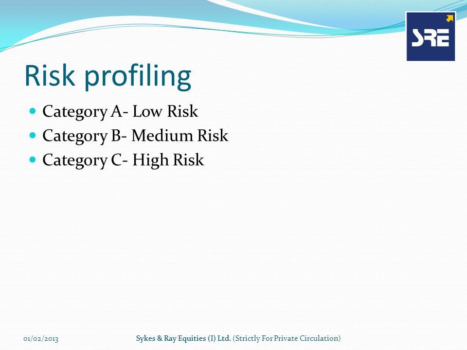 Risk profiling Category A- Low Risk Category B- Medium Risk Category C- High Risk 01/02/2013Sykes & Ray Equities (I) Ltd.Sykes & Ray Equities (I) Ltd.