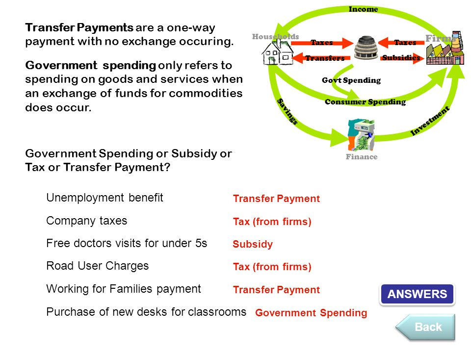 Transfer Payments are a one-way payment with no exchange occuring. Company taxes Free doctors visits for under 5s Road User Charges Working for Famili