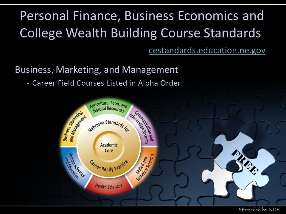 Business, Marketing, and Management Career Field Courses Listed in Alpha Order Personal Finance, Business Economics and College Wealth Building Course Standards cestandards.education.ne.gov FREE *Provided by NDE