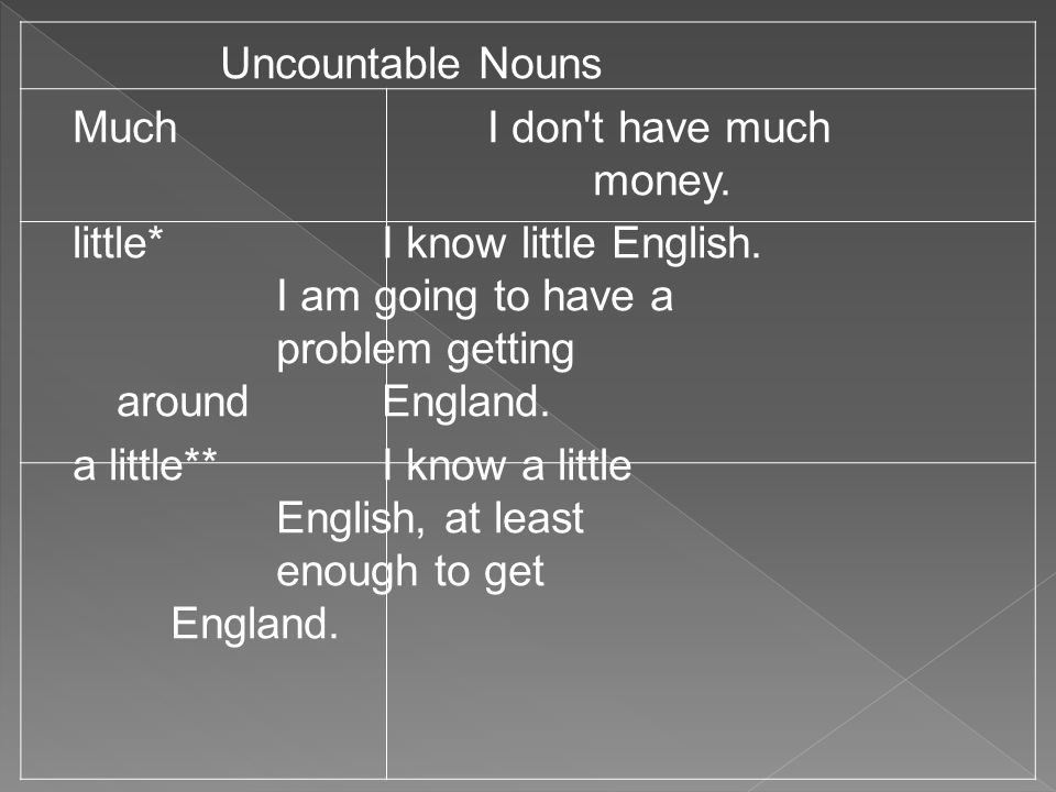 Uncountable Nouns MuchI don t have much money. little*I know little English.