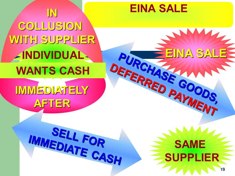 19 EINA SALE INDIVIDUAL SAME SUPPLIER PURCHASE GOODS, DEFERRED PAYMENT INCOLLUSION WITH SUPPLIER IMMEDIATELYAFTER SELL FOR IMMEDIATE CASH WANTS CASH E