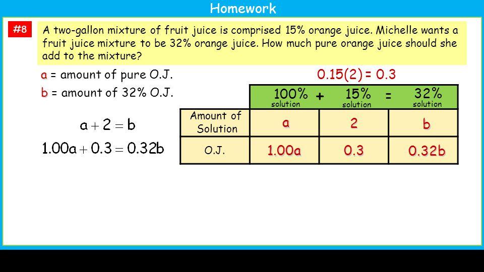 #8 a a = amount of pure O.J. b b = amount of 32% O.J. 0.15(2) = 0.3 Amount of Solution O.J. a 2 b 1.00a0.3 0.32b + = 100% solution 15% solution 32% so