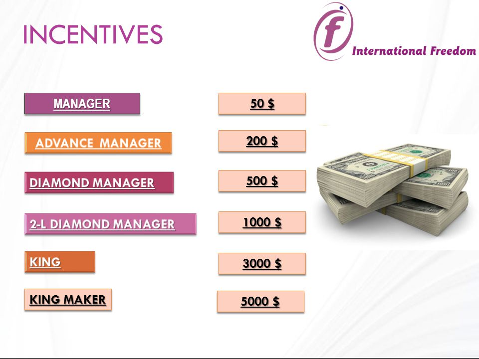 70 E INCENTIVES MANAGERMANAGER KING MAKER 50 $ 200 $ 500 $ 1000 $ 3000 $ 5000 $