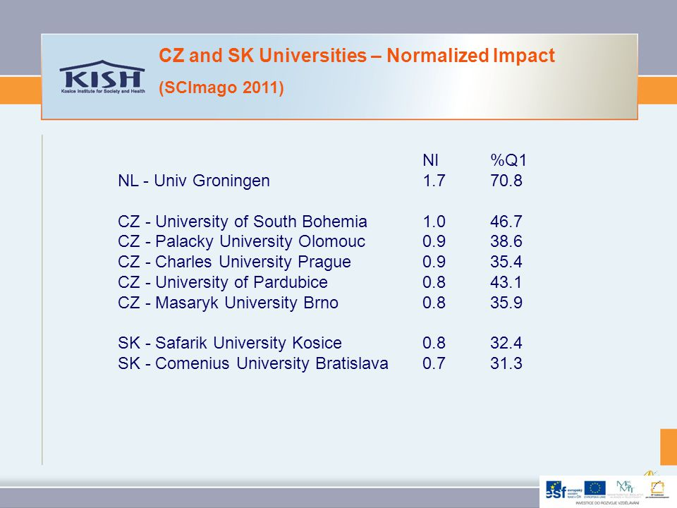 Criticisms very different universities are compared always: absolute scores of SCI, SSCI and A&HCI local discipline vs.
