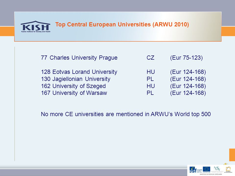 Top ten European Universities on the basis of ARWU Univ CambridgeUK 2Univ OxfordUK 3Univ Coll LondonUK 4Swiss Fed Inst Tech ZurichCH 5Imperial Coll LondonUK 6Univ Paris 06F 7Univ CopenhagenDK 8Karolinska InstituteSE 9Univ ManchesterUK 10Univ Paris Sud (11)F -- 39Univ GroningenNL -- 77Charles Univ PragueCZ