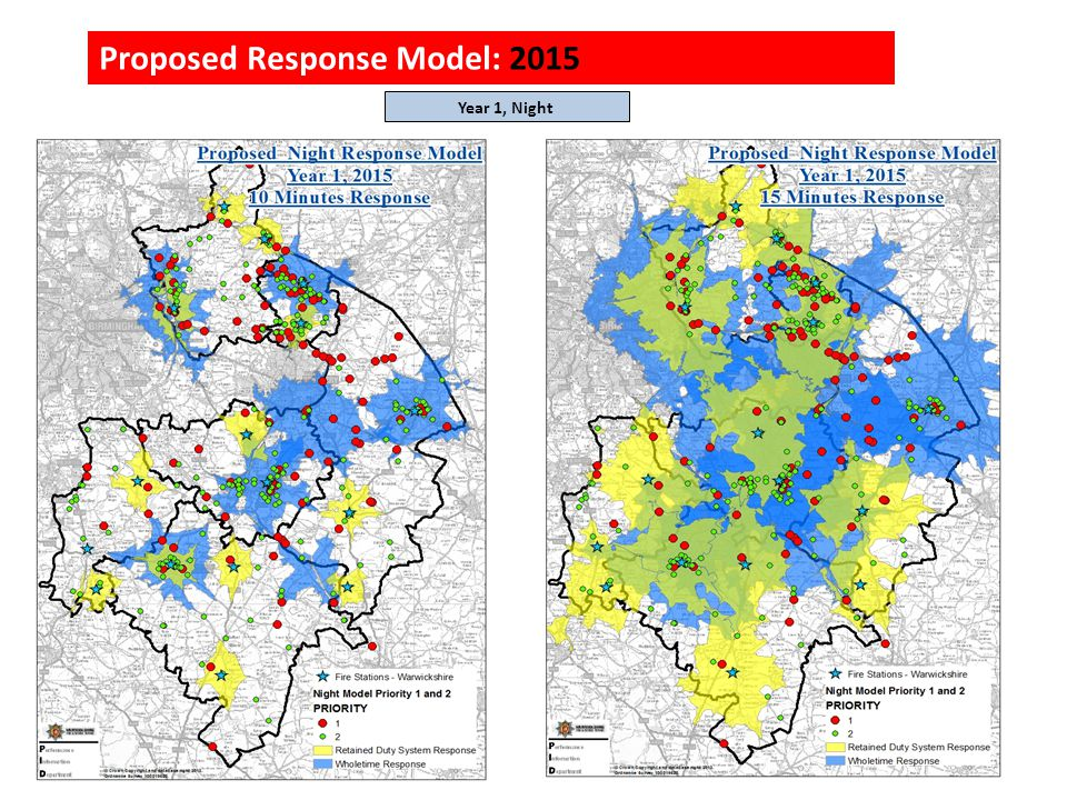 Proposed Response Model: 2015 Year 1, Night
