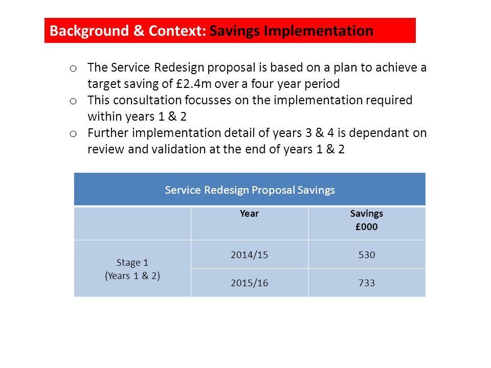 Background & Context: Savings Implementation o The Service Redesign proposal is based on a plan to achieve a target saving of £2.4m over a four year period o This consultation focusses on the implementation required within years 1 & 2 o Further implementation detail of years 3 & 4 is dependant on review and validation at the end of years 1 & 2 Service Redesign Proposal Savings YearSavings £000 Stage 1 (Years 1 & 2) 2014/15530 2015/16733