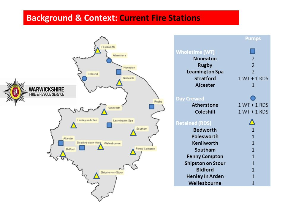 Background & Context: Current Fire Stations Pumps Wholetime (WT) Nuneaton2 Rugby2 Leamington Spa2 Stratford1 WT + 1 RDS Alcester1 Day Crewed Atherstone1 WT + 1 RDS Coleshill1 WT + 1 RDS Retained (RDS) Bedworth1 Polesworth1 Kenilworth1 Southam1 Fenny Compton1 Shipston on Stour1 Bidford1 Henley in Arden1 Wellesbourne1