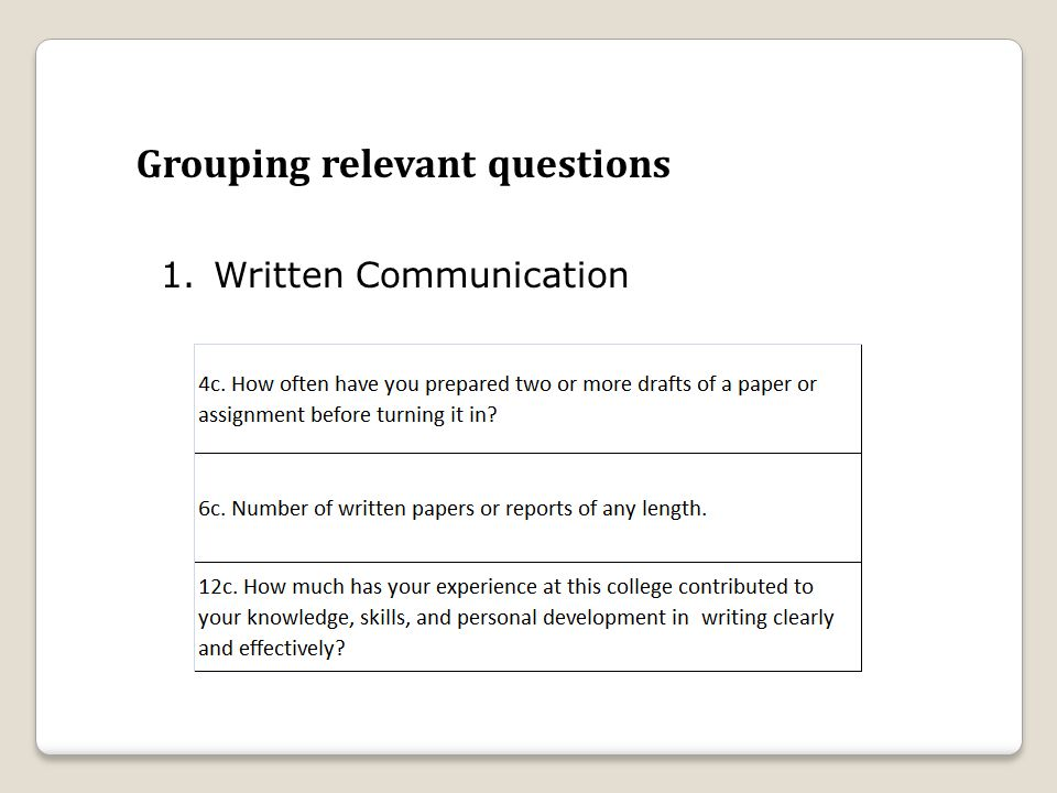 Grouping relevant questions 1.Written Communication