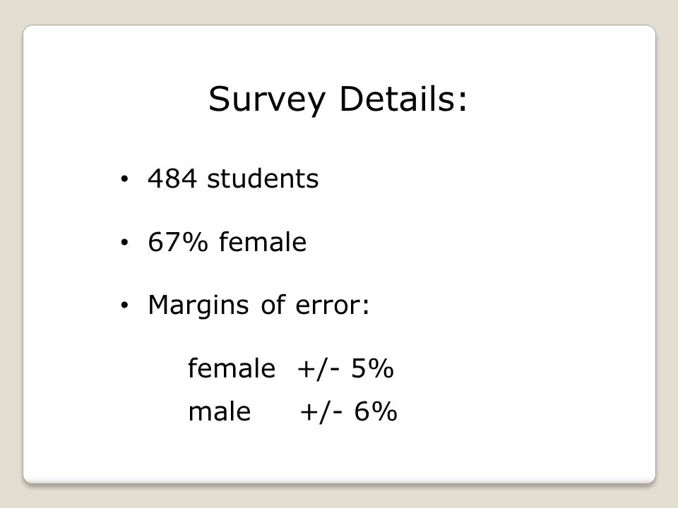 Survey Details: 484 students 67% female Margins of error: female +/- 5% male +/- 6%