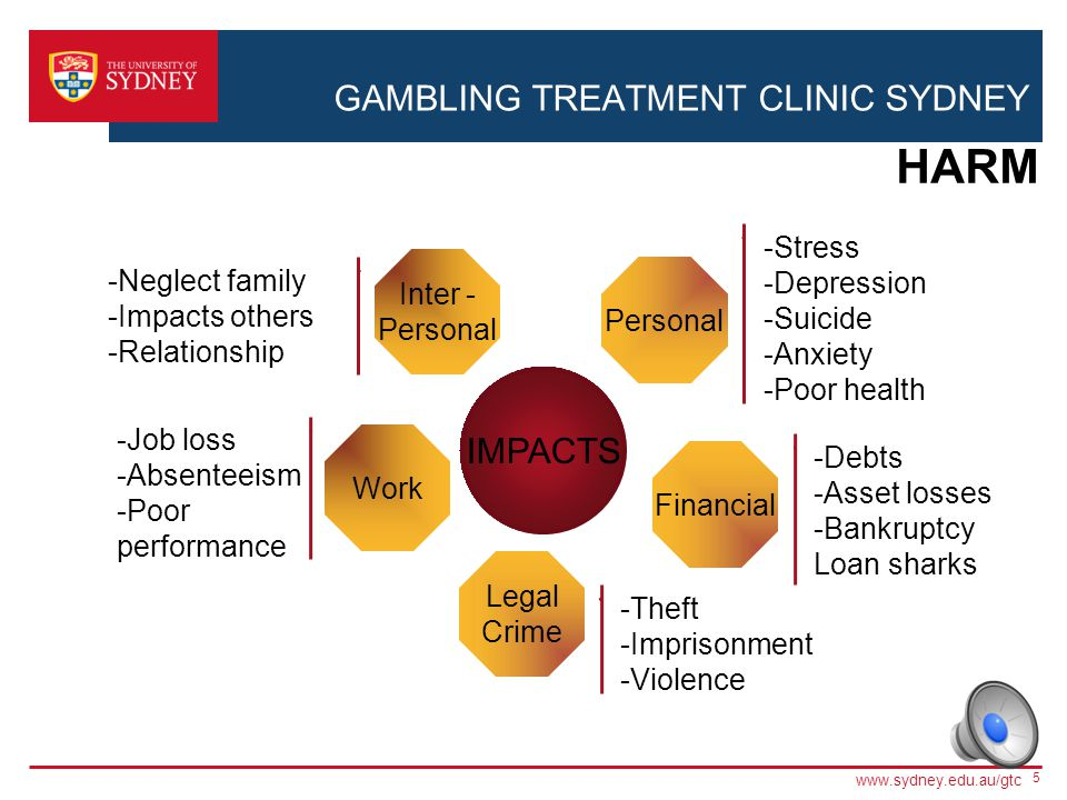 GAMBLING TREATMENT CLINIC SYDNEY Problem gambling is gambling characterised by difficulties in limiting money and/ or time spent on gambling, which leads to adverse consequences for the gambler, others, or for the community (Neal, Delfabbro, & ONeil, 2005) 4 PROBLEM GAMBLING www.sydney.edu.au/gtc