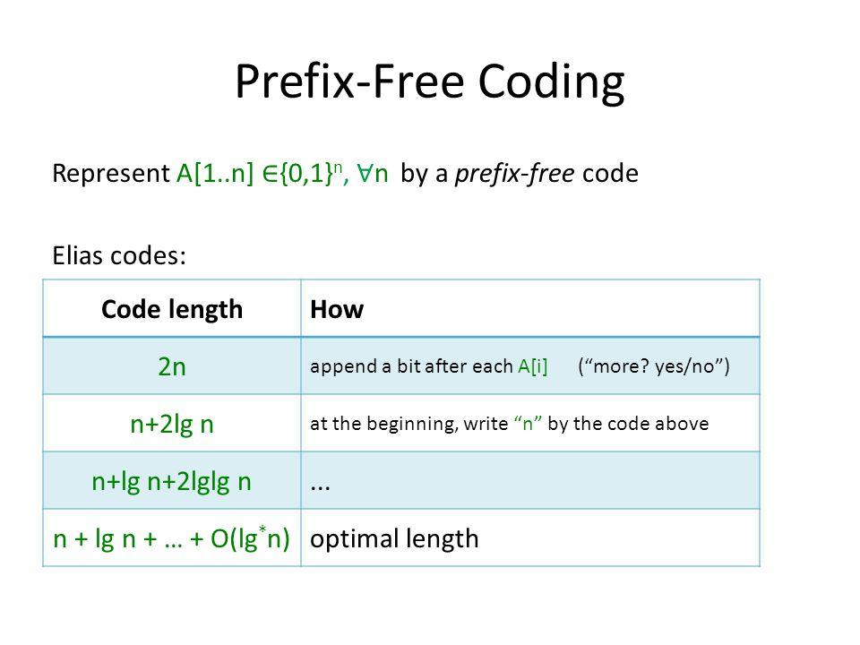 Online Prefix-Free Coding write 0 write 1 write 0 close file prefix-free encoding Code lengthHow 2n append a bit after each A[i] (more.