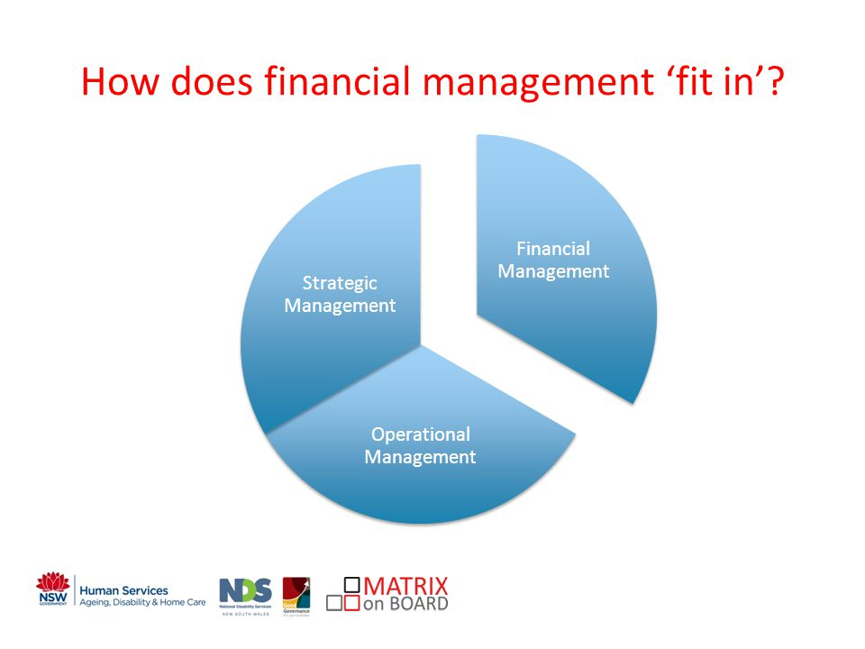 An initiative of the NSW Government How does financial management fit in.