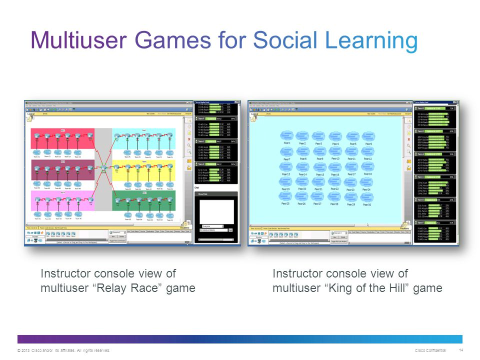 © 2013 Cisco and/or its affiliates. All rights reserved. Cisco Confidential 14 Instructor console view of multiuser King of the Hill game Instructor c